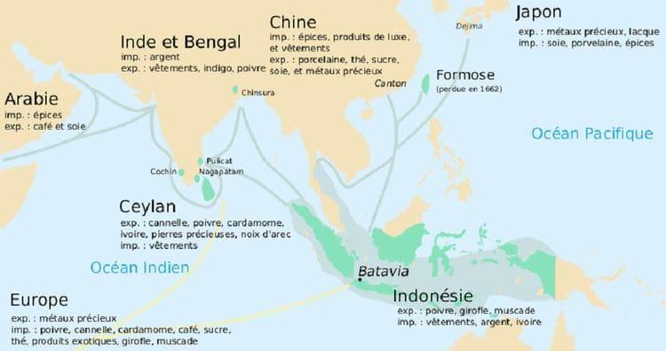 Le commerce d'Inde en Inde